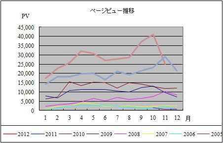 blog12pv.jpg