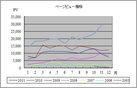blogpv11.jpg